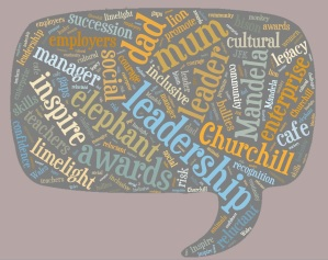 This word cloud captures some of the things we talked about